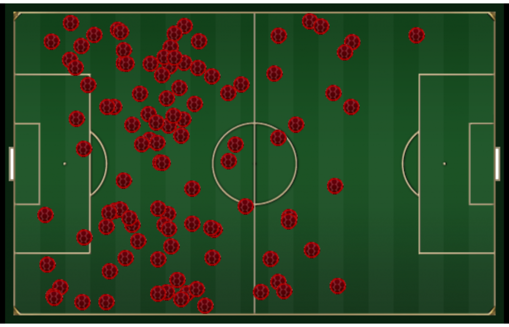 Desarmes de Kanté na Premier League 2015/16