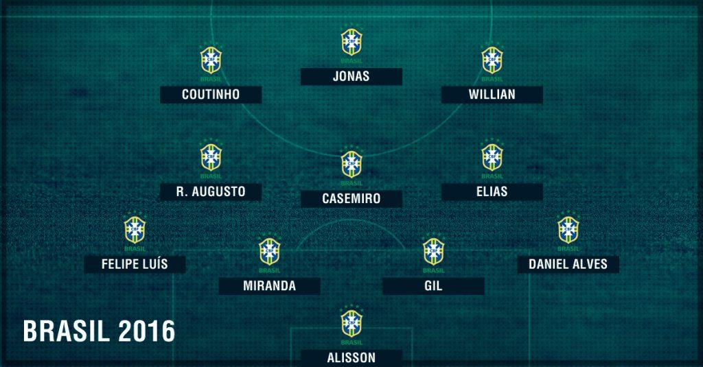 brasil-2016