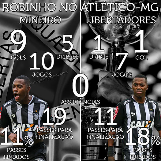 robinho_estatisticas