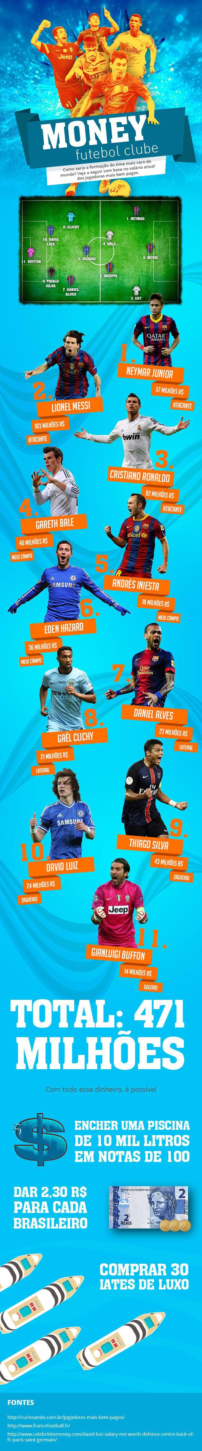 money-futebol-clube