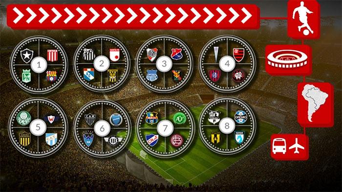Grupos da Libertadores 2017